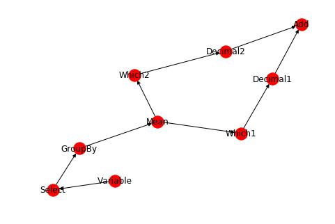 networkx入门- DataScience